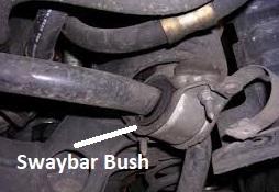 Sway Bar Bushing Repair / Replacement | Grimmer Motors Hamilton