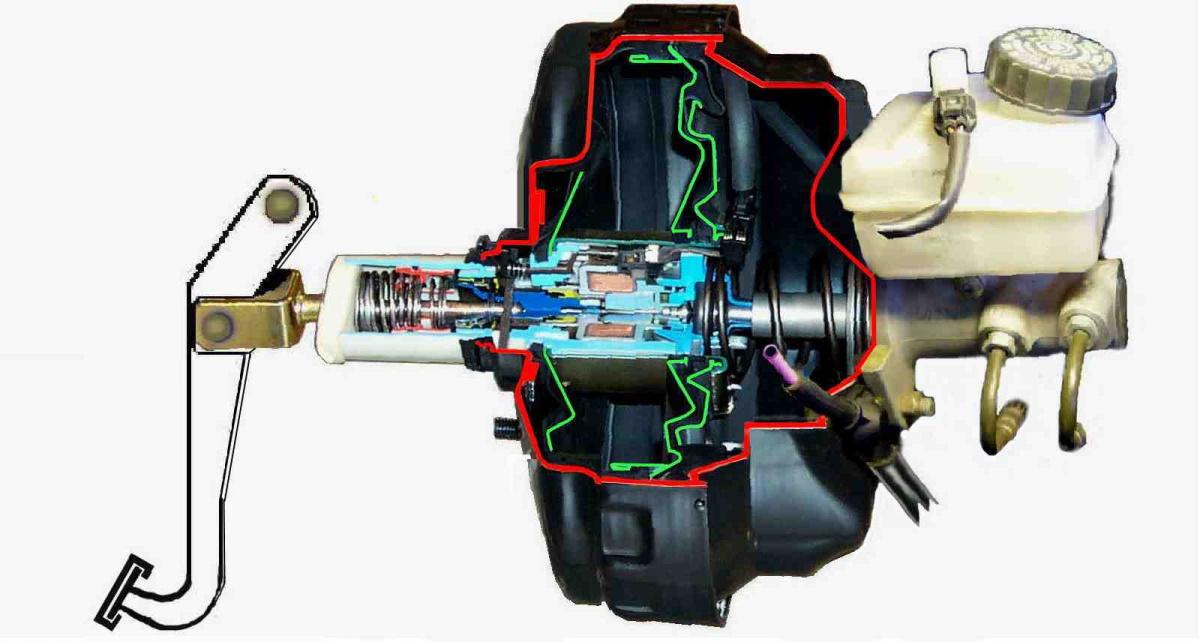 Brake booster repairs Hamilton